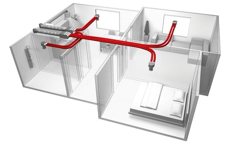 Luftverteilersystem RL